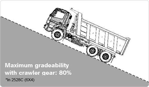 Heavy Trucks, Heavy Load Trucks, Trucks for heavy load